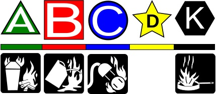 Fire-Extinguisher-Symbols-Foremost-Promotions How Many Types Of Wiring Are There on
